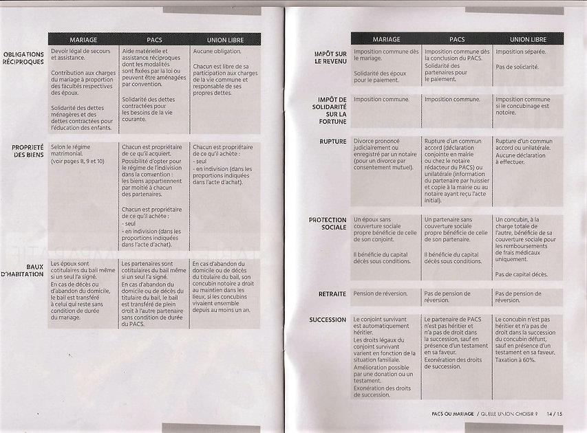 Pacs ou mariage ou union libre-page-001