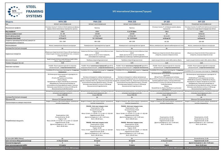 Брошюра станки SFS таблица.jpg