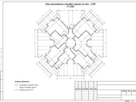 SOKOL super-efficient design system