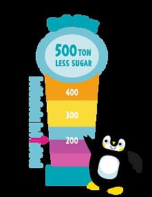 PenguinGauge1.png