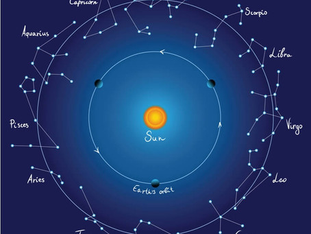 Thelemic Astrology