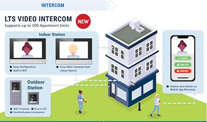 LTS-VideoIntercom.PNG