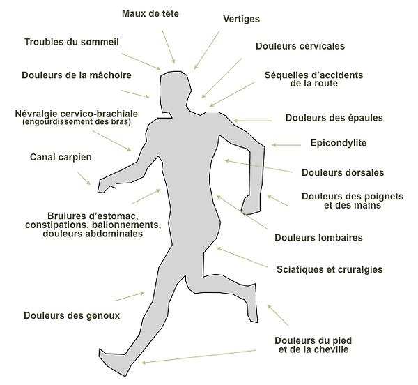 Clinique_leroy_osteopathie.png