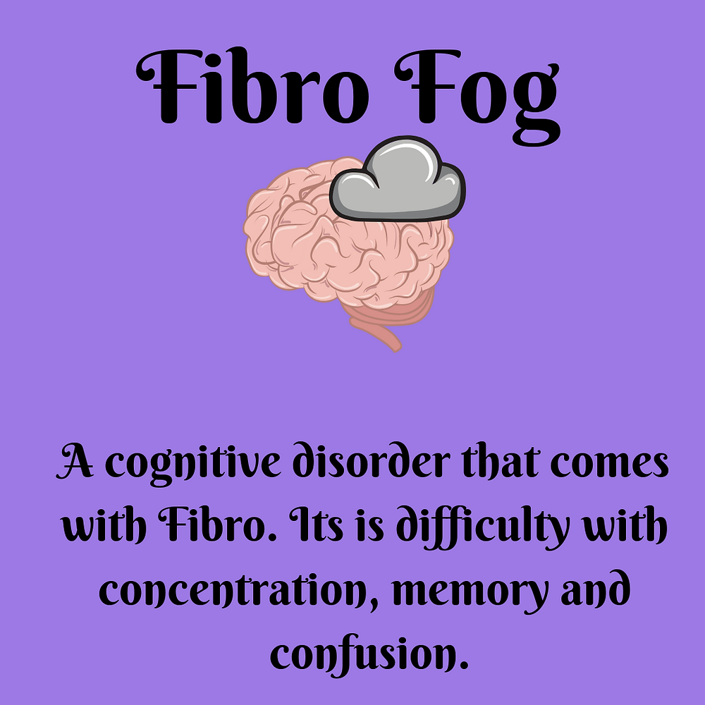 A brain and a cloud with a caption about fibro fog: A cognitive disorder that comes with Fibro. It is difficulty with concentration, memory and confusion.