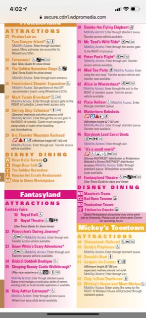 Disneyland Map Legend