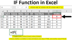 """Learn Excel as you go – Part 10 – """"IF Function"""""""
