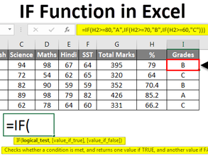 "Learn Excel as you go – Part 10 – ""IF Function"""
