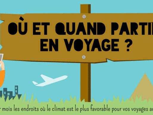 Où et Quand Partir en Voyage ? Calendrier du climat dans le Monde