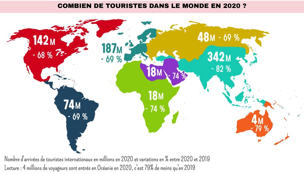 Répartition des touristes dans le Monde en 2020