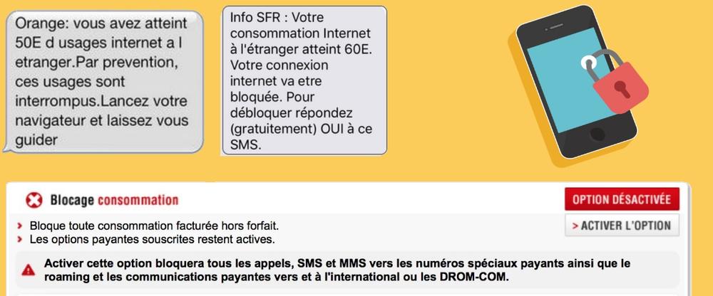 Consommation mobile international bloqué