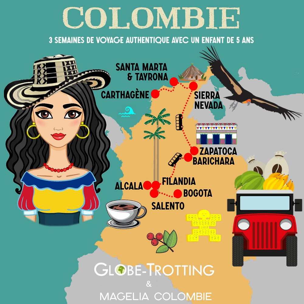 Carte Voyage Colombie Barichara
