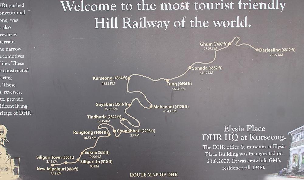 Stations Toy Train à Darjeeling