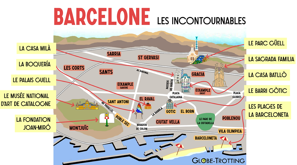 Barcelone plan des sites incontournables