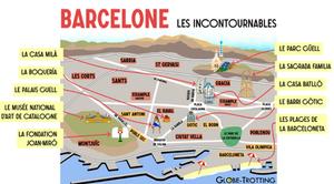 Barcelone plan des sites incontournables