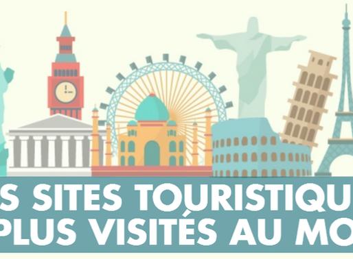 Les sites touristiques les plus visités au Monde