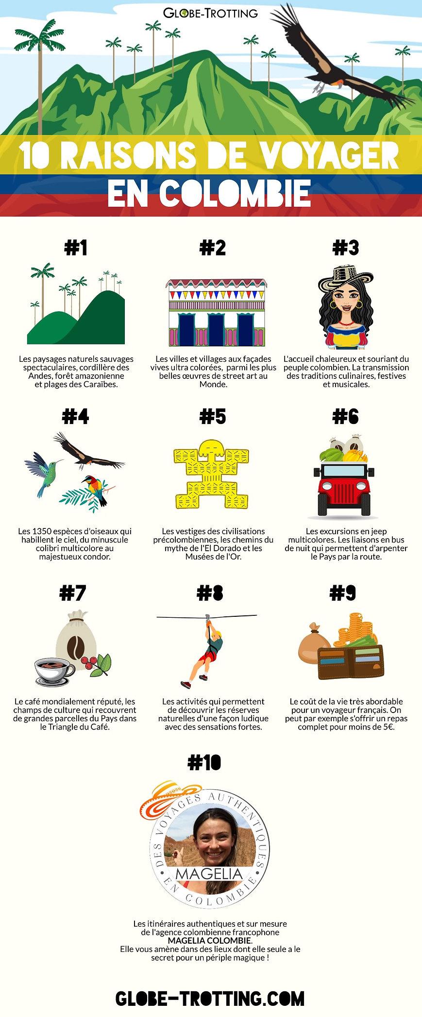 Pourquoi voyager en Colombie infographie