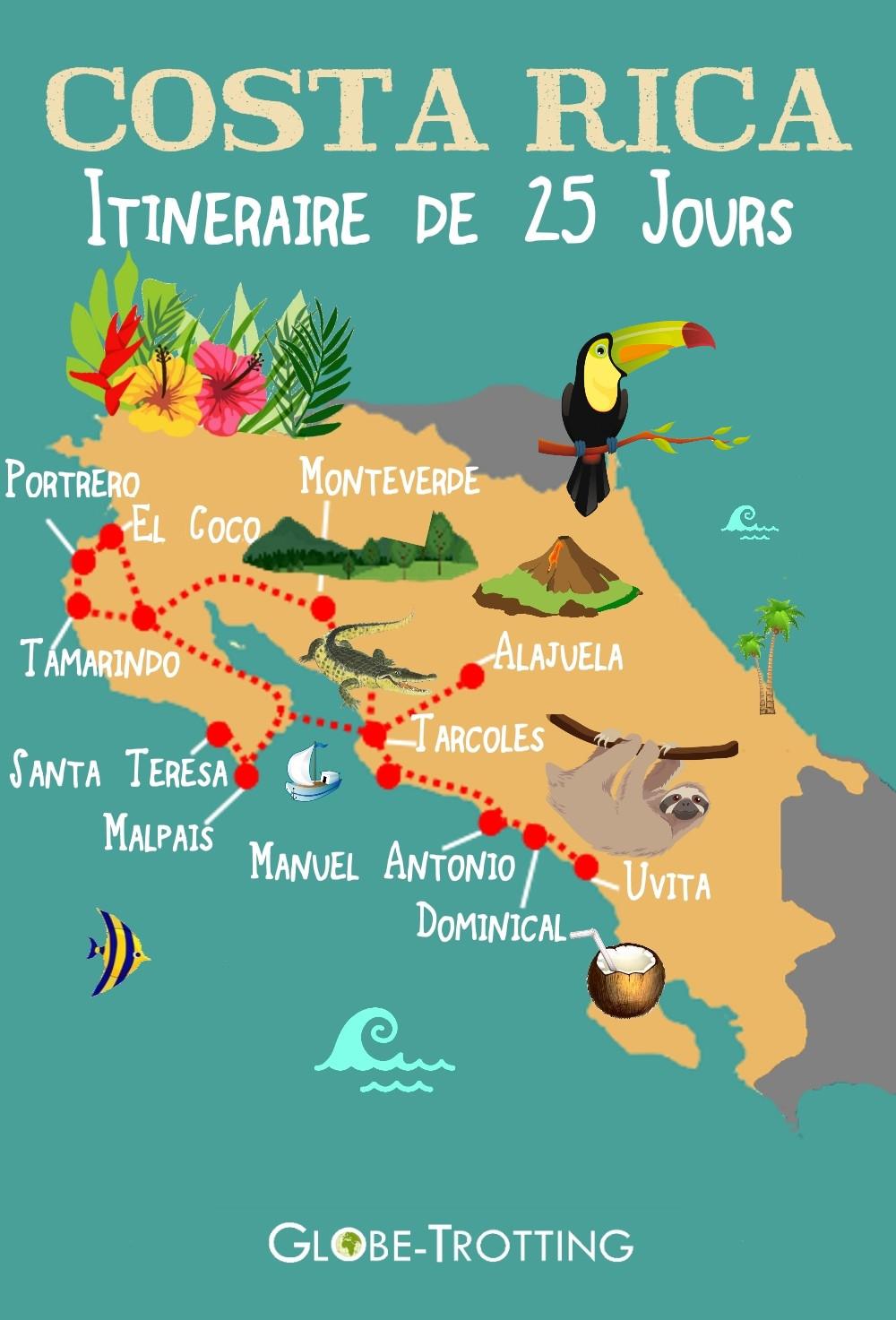 costa rica voyage en famille par Dominical