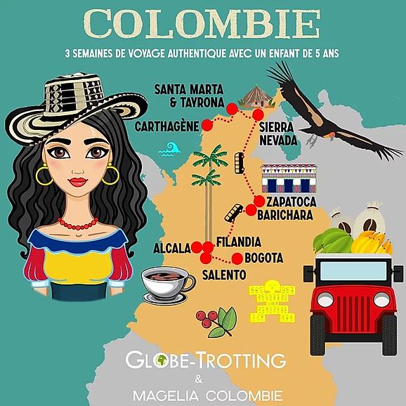 Itinéraire Voyage Colombie