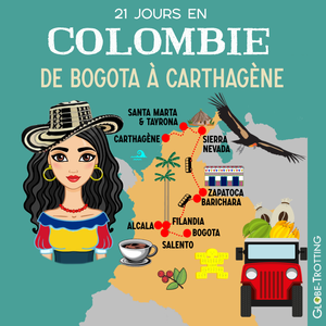 Carte voyage Colombie par Salento