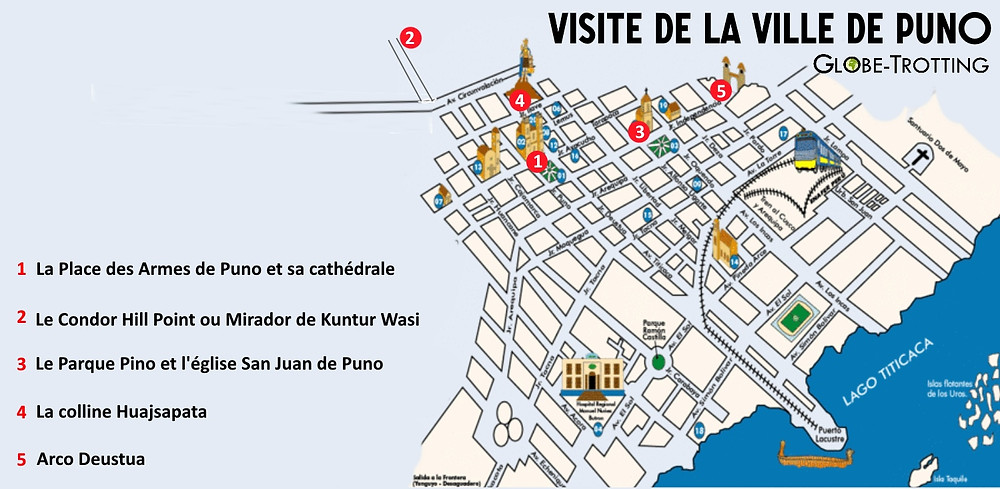 Plan Carte ville Puno Pérou
