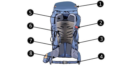 Comment choisir sac à dos de voyage