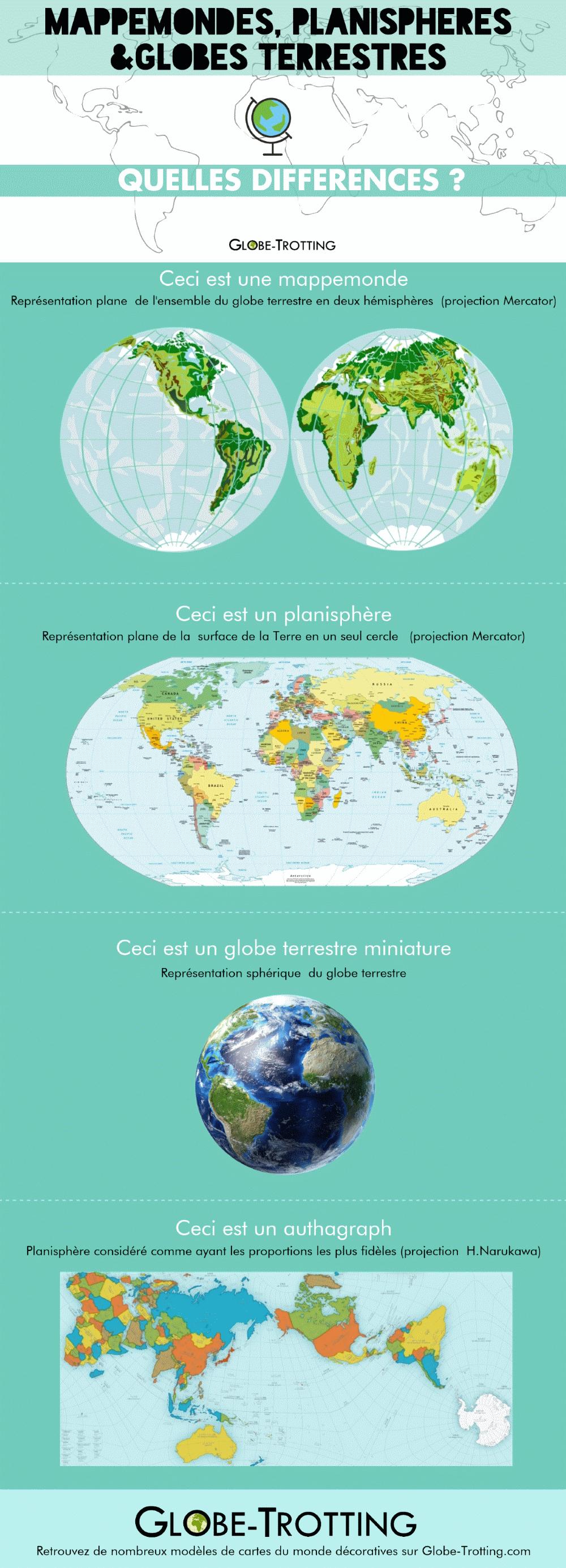 différences mappemonde planisphère globe terrestre