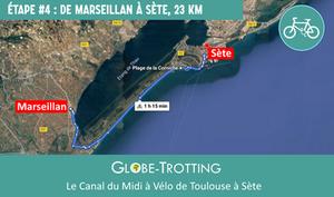 Carte étape Canal du midi à vélo
