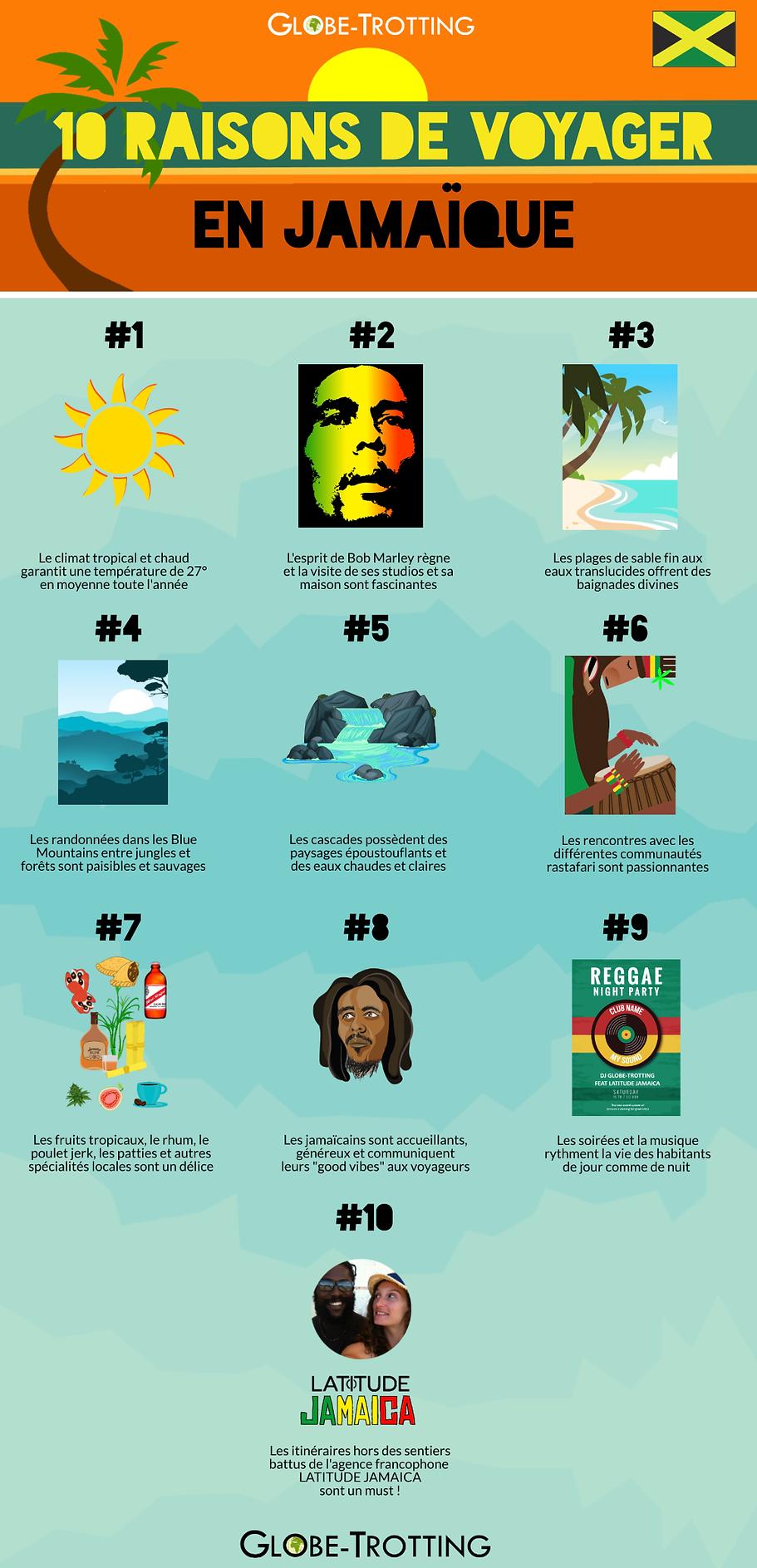 pourquoi voyager en Jamaïque