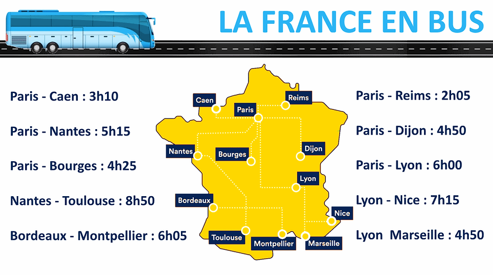 Lignes bus France