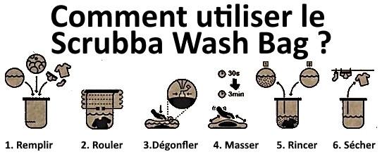 Mode d'emploi  machine à laver de voyage wash bag