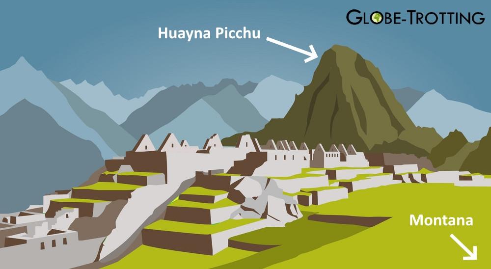 Huayna Picchu et montana carte
