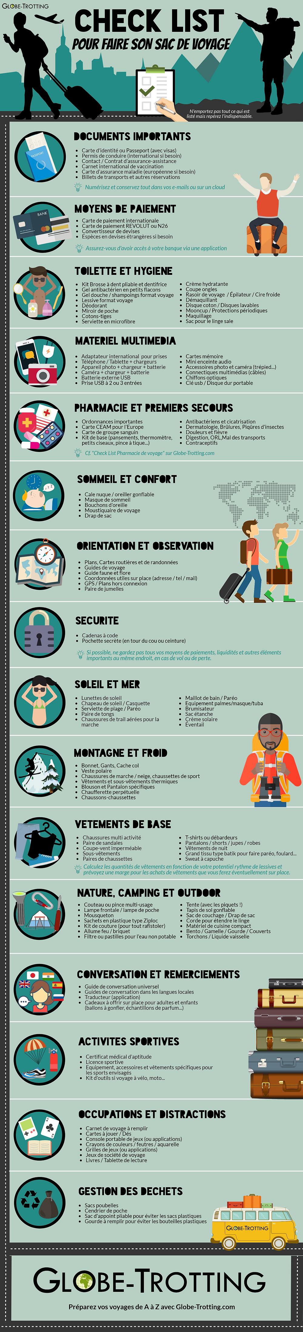 infographie Check list valise vacances