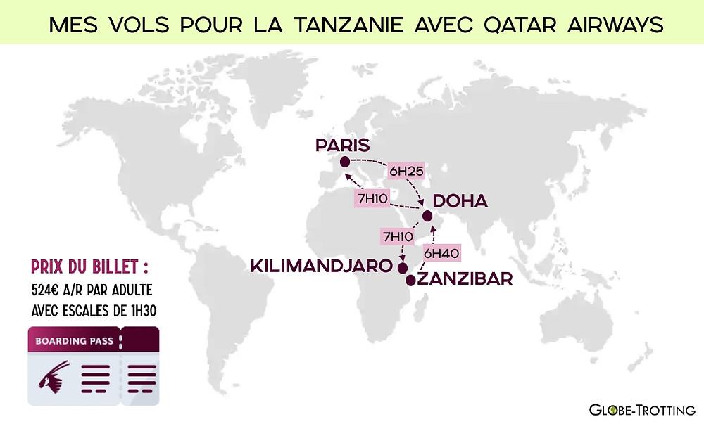 vol tanzanie zanzibar qatar airways
