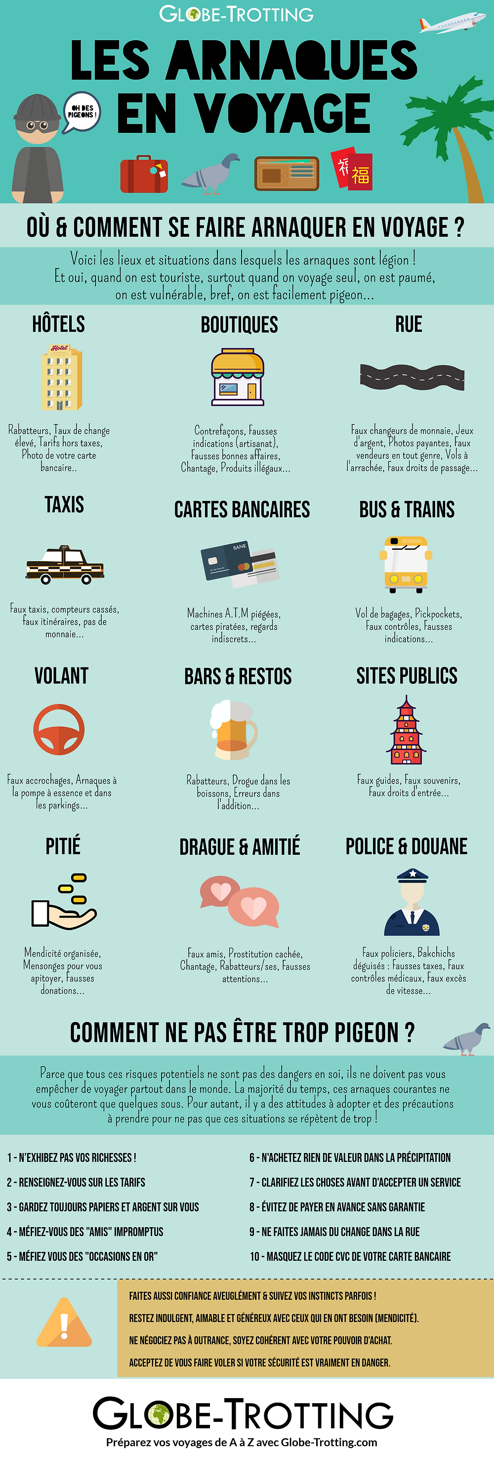 Arnaques en voyage Infographie