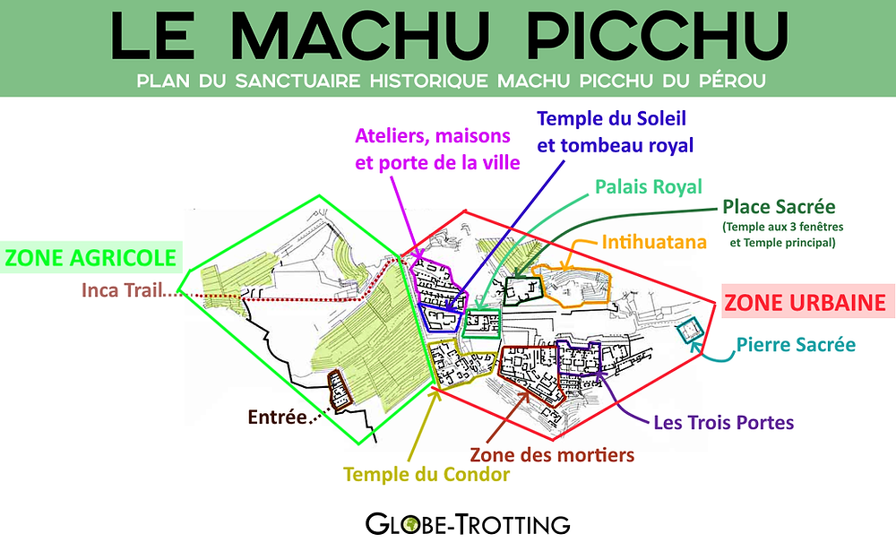 plan du machu picchu 2020