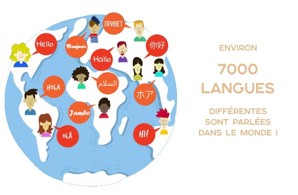 Combien de langues sont parlées dans le monde