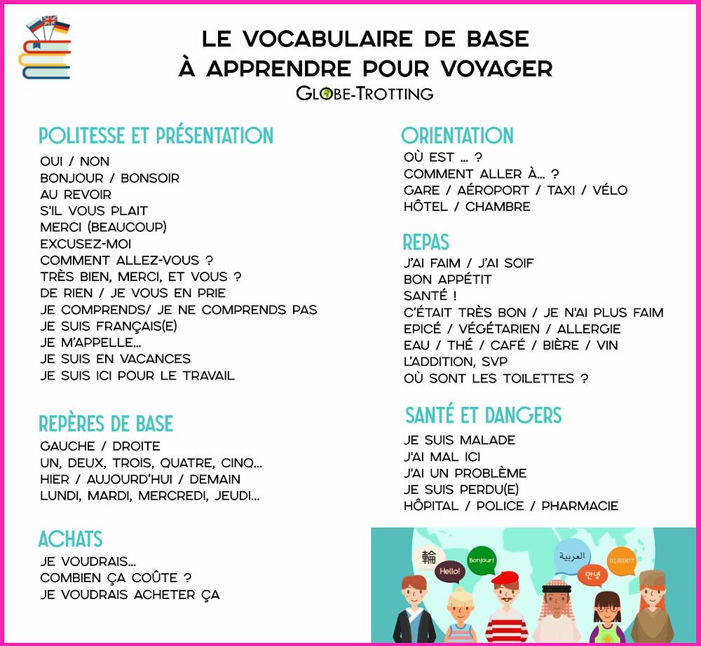 Vocabulaire à apprendre en voyage