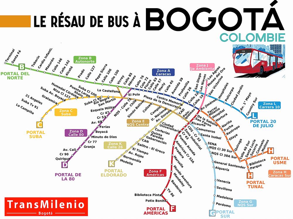Plan des transports lignes bus Bogota