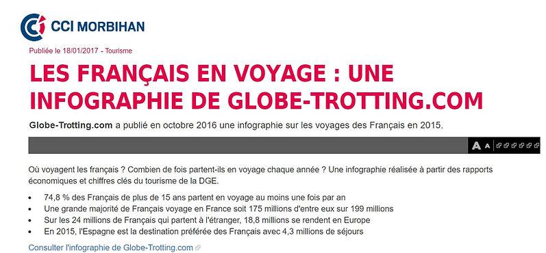 Article tourisme blog voyage