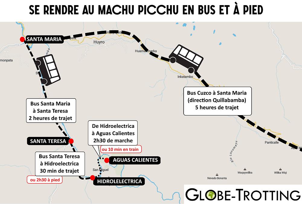 carte Machu Picchu en bus et à pied plan de route