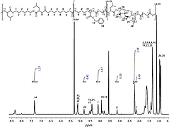 1-H-NMR-spectrum-recorded-in-deuterated-