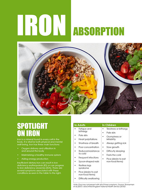 Iron Absorption