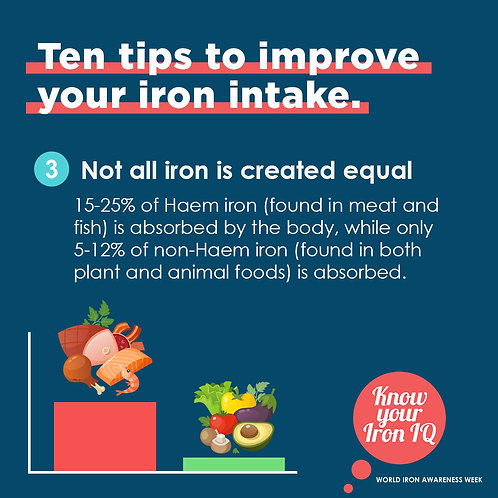 Not all iron is created equal