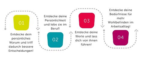 SpurwechslerBox Prozess.png