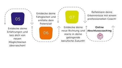SpurwechslerBox Prozess 1.png