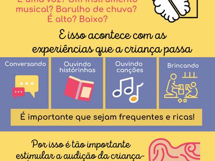 Baixe Infográfico sobre a audição e o processamento auditivo