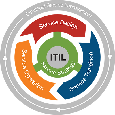 ITIL.png