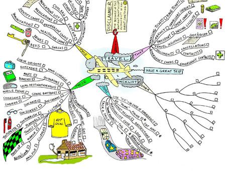 La carte heuristique pour propulser ses désirs