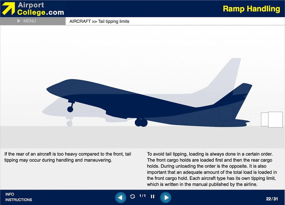 ramp_handling_elearning