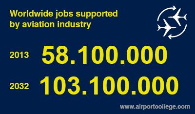 aviation_jobs